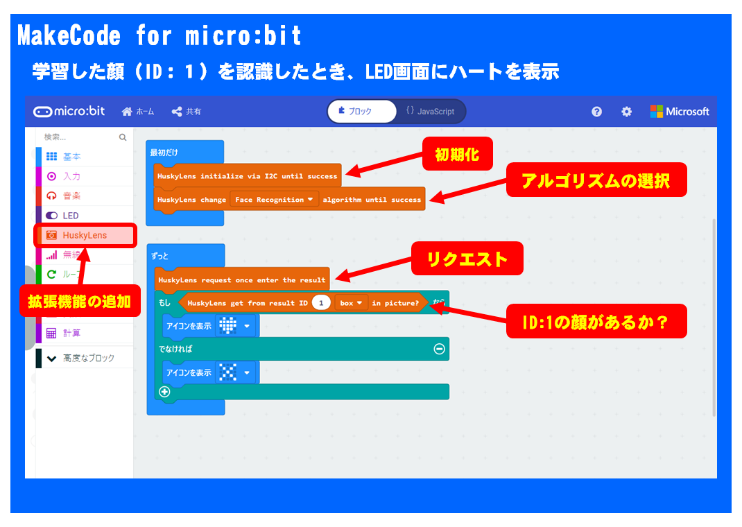 図13-9-5-1.MakeCode for micro:bitでの使用例
