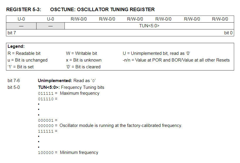 OSCTUNE: OSCILLATOR TUNING REGISTER